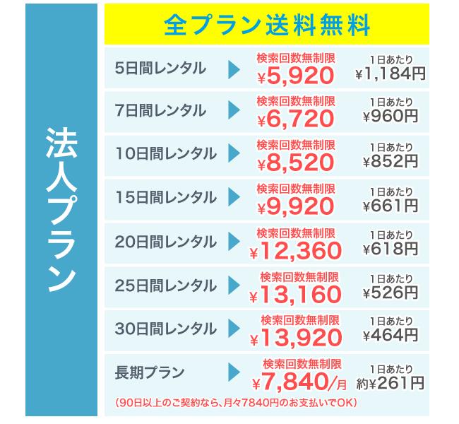 レンタルGPS法人料金プラン表