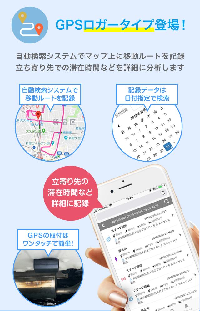 GPSロガータイプ